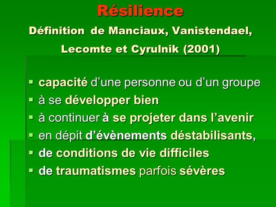 Résilience Définition de Manciaux, Vanistendael, Lecomte et Cyrulnik (2001)