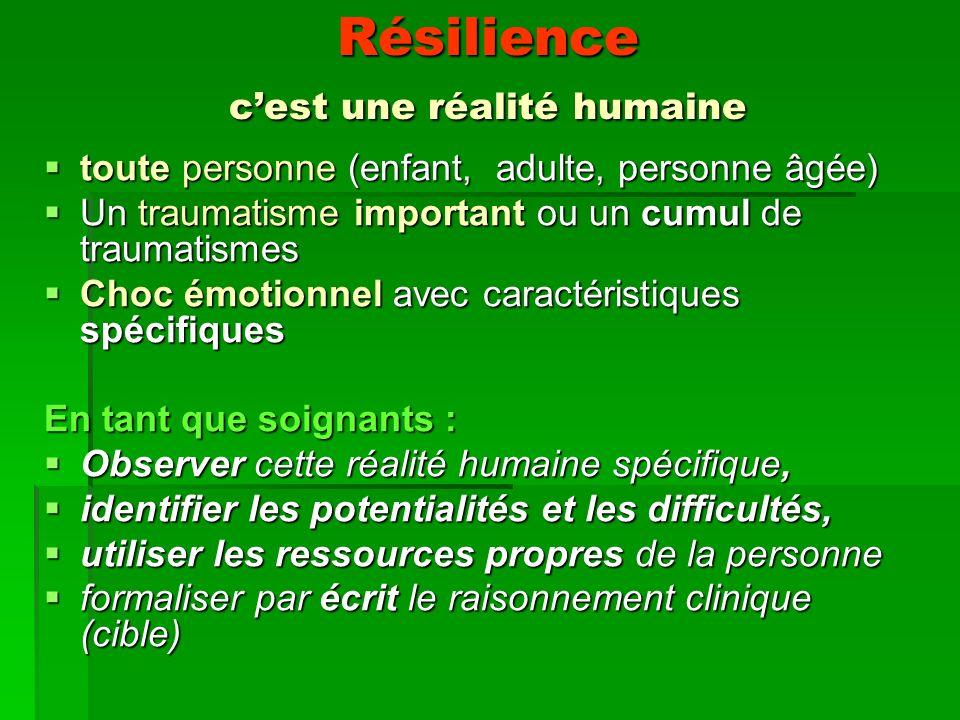 Résilience c'est une réalité humaine