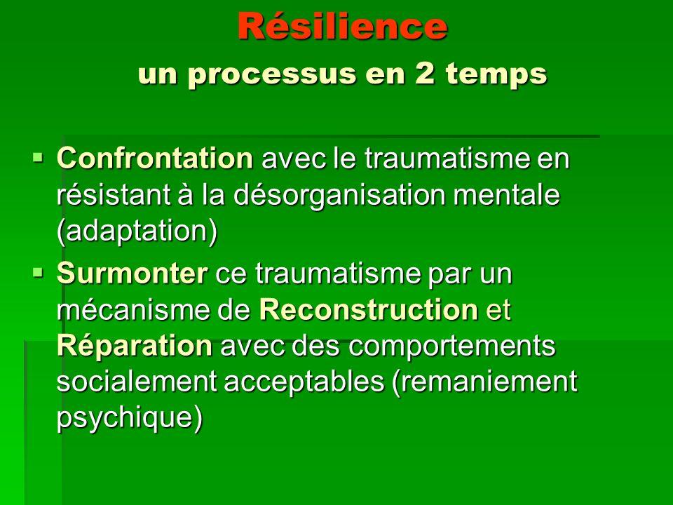 Résilience un processus en 2 temps