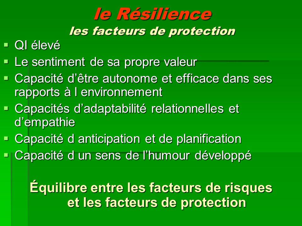 le Résilience les facteurs de protection
