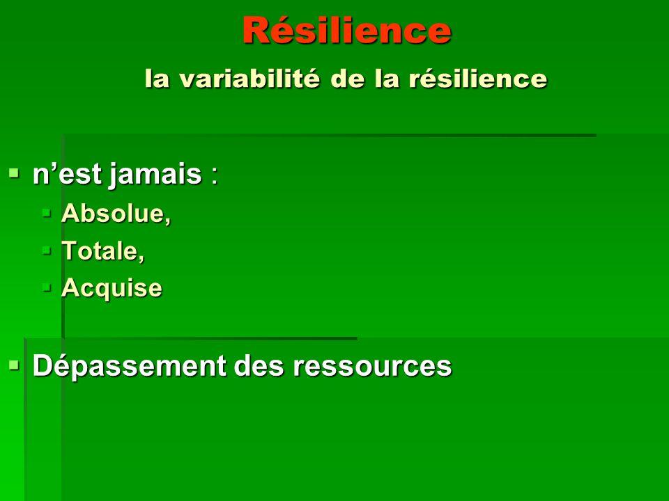Résilience la variabilité de la résilience