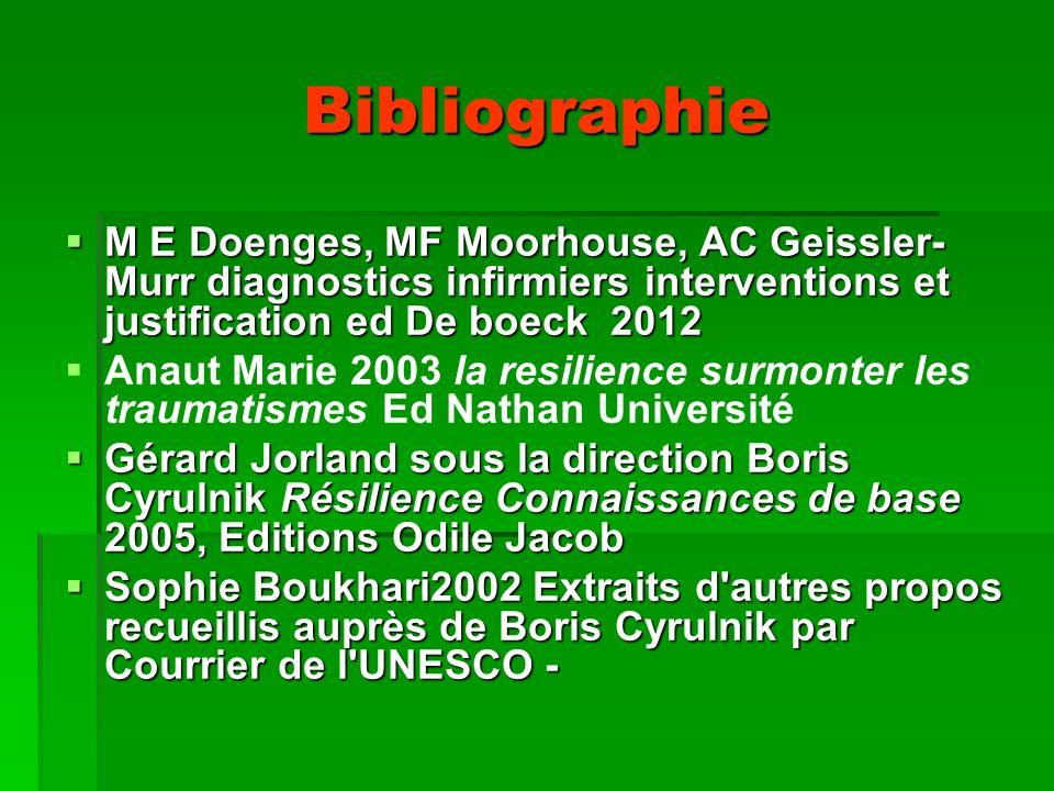 Bibliographie M E Doenges, MF Moorhouse, AC Geissler-Murr diagnostics infirmiers interventions et justification ed De boeck 2012.