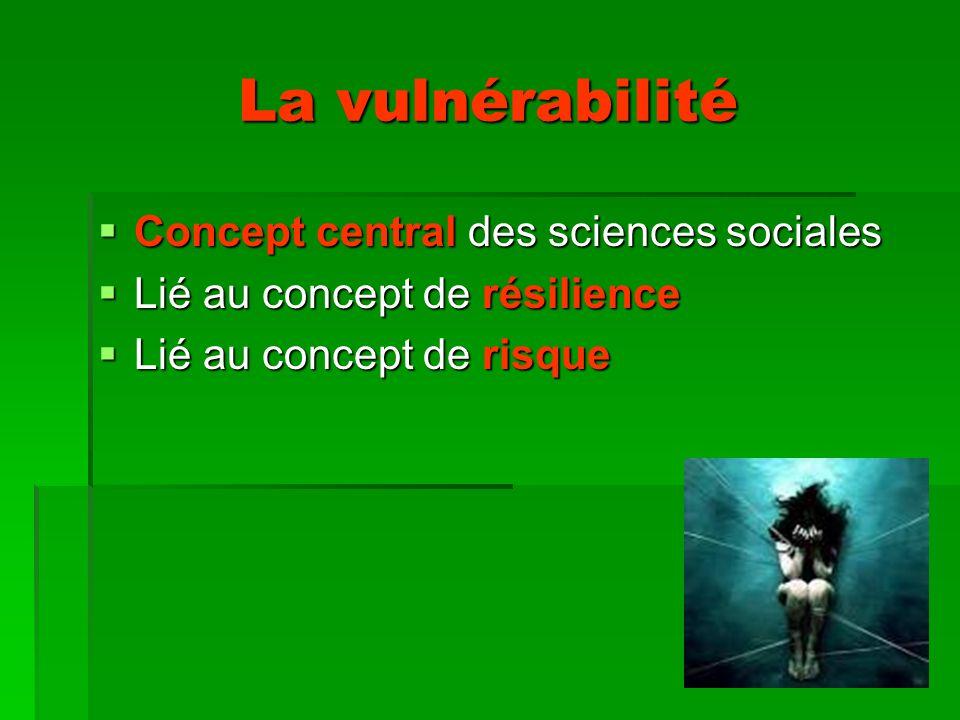 La vulnérabilité Concept central des sciences sociales