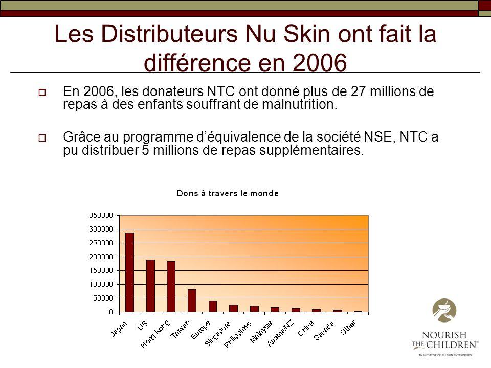 Les Distributeurs Nu Skin ont fait la différence en 2006