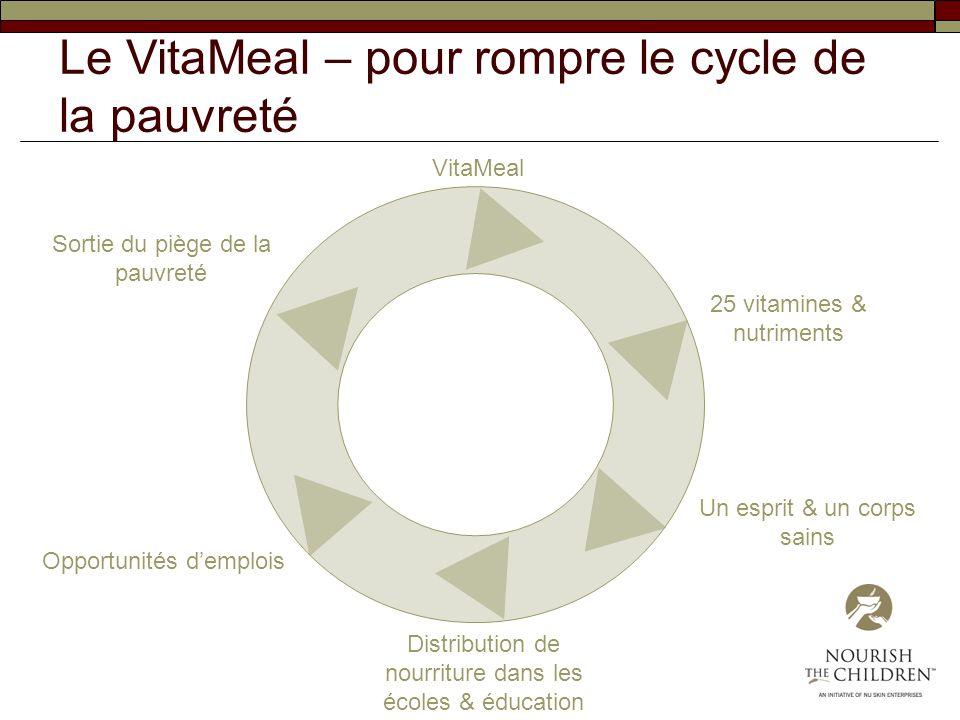 Le VitaMeal – pour rompre le cycle de la pauvreté