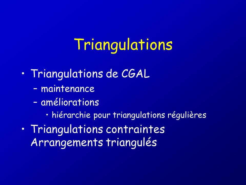 Triangulations Triangulations de CGAL