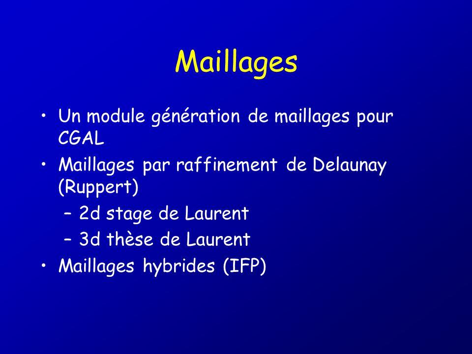 Maillages Un module génération de maillages pour CGAL