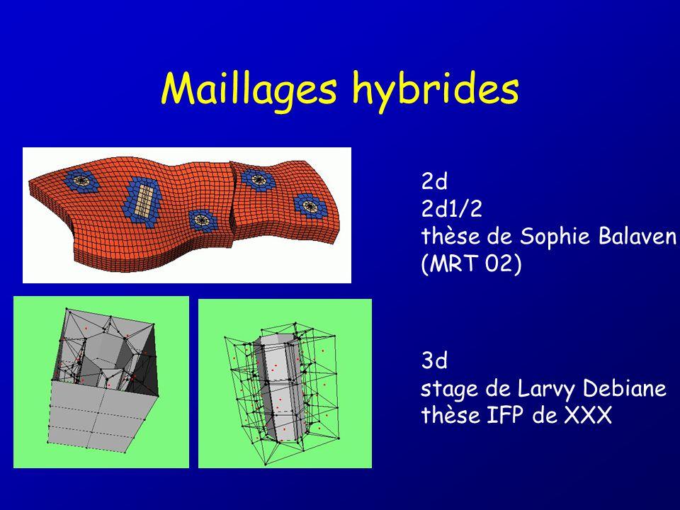 Maillages hybrides 2d 2d1/2 thèse de Sophie Balaven (MRT 02) 3d
