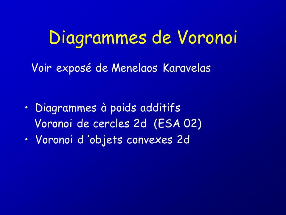 Diagrammes de Voronoi Voir exposé de Menelaos Karavelas