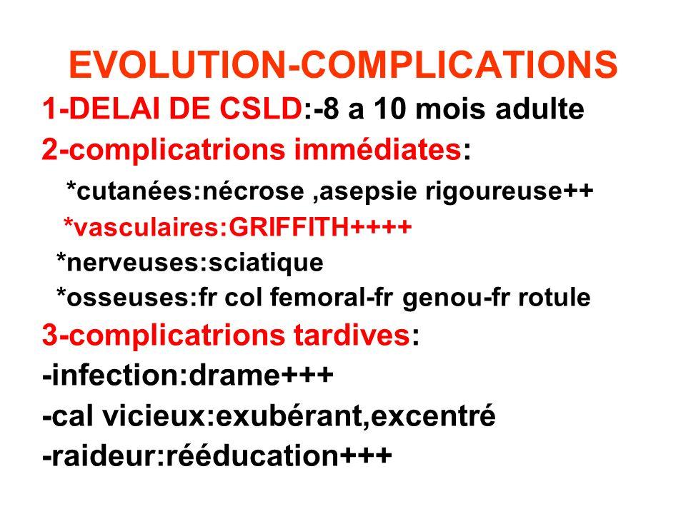 EVOLUTION-COMPLICATIONS