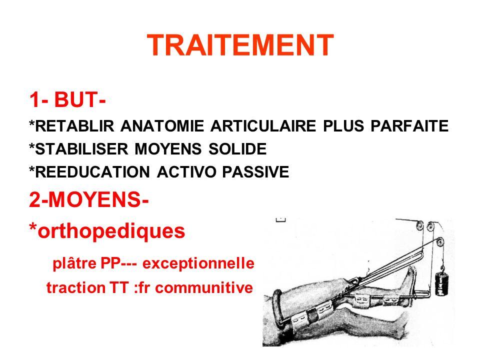 TRAITEMENT 1- BUT- 2-MOYENS- *orthopediques
