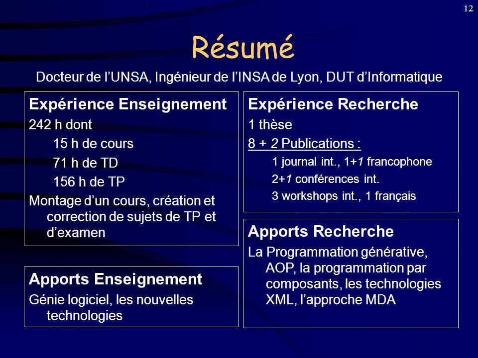 Docteur de l'UNSA, Ingénieur de l'INSA de Lyon, DUT d'Informatique