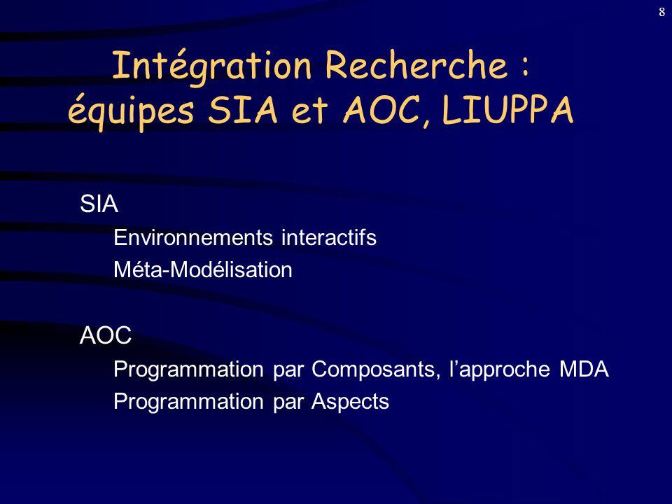 Intégration Recherche : équipes SIA et AOC, LIUPPA