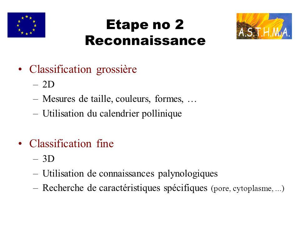 Etape no 2 Reconnaissance