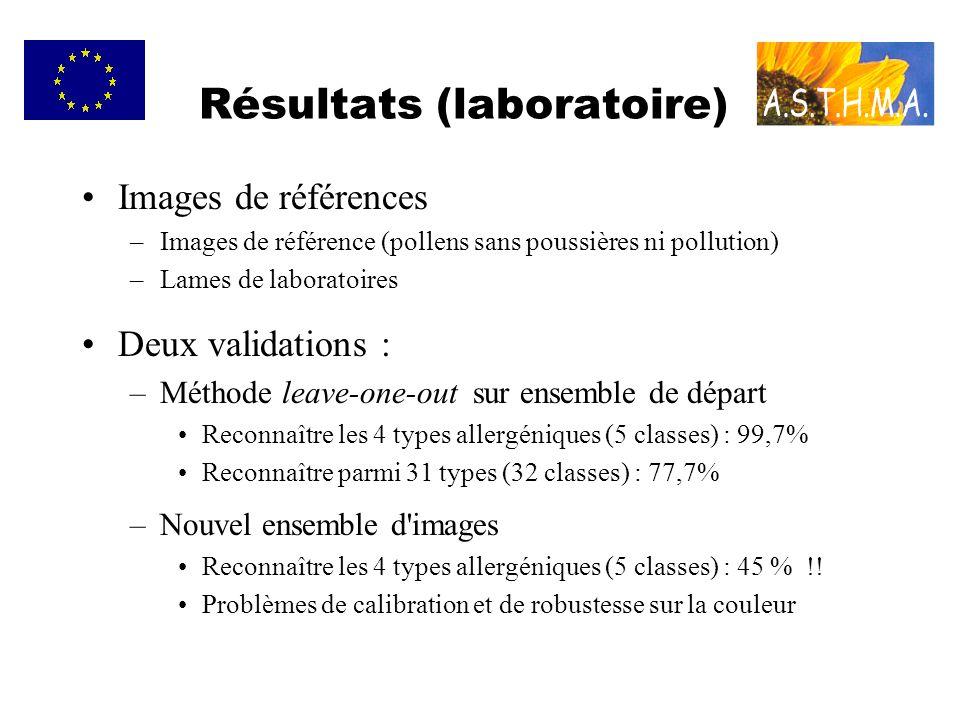 Résultats (laboratoire)