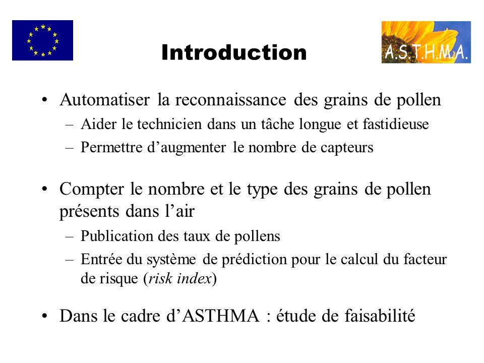 Introduction Automatiser la reconnaissance des grains de pollen