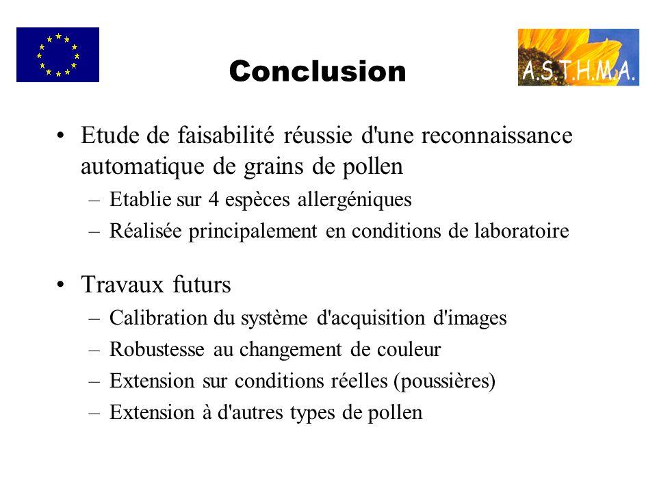 Conclusion Etude de faisabilité réussie d une reconnaissance automatique de grains de pollen. Etablie sur 4 espèces allergéniques.