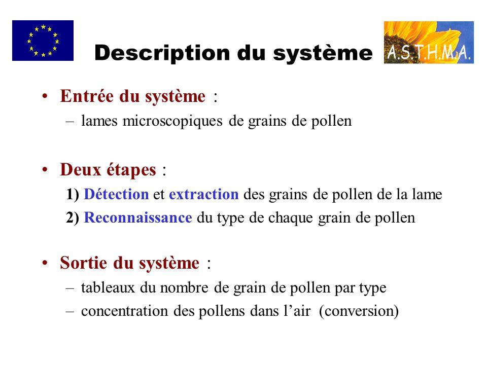 Description du système