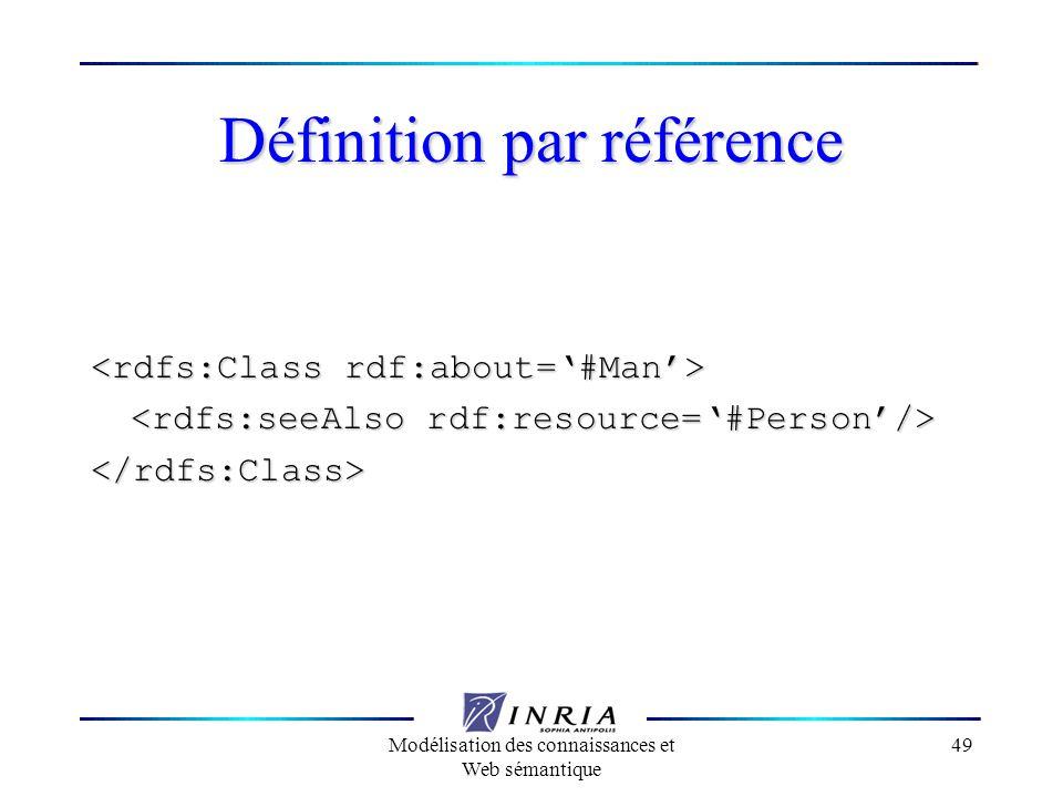 Définition par référence
