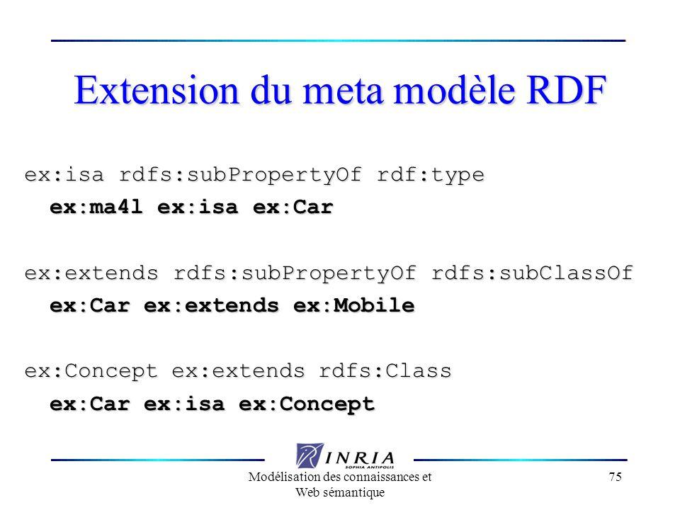 Extension du meta modèle RDF
