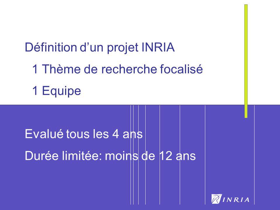 Définition d'un projet INRIA
