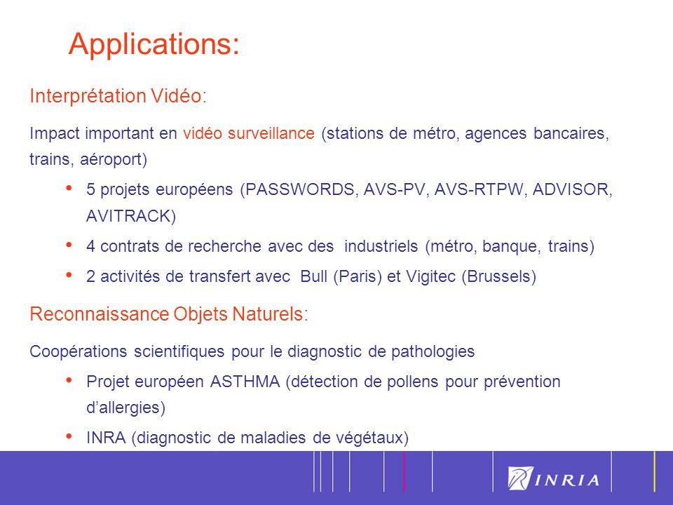 Applications: Interprétation Vidéo: Reconnaissance Objets Naturels: