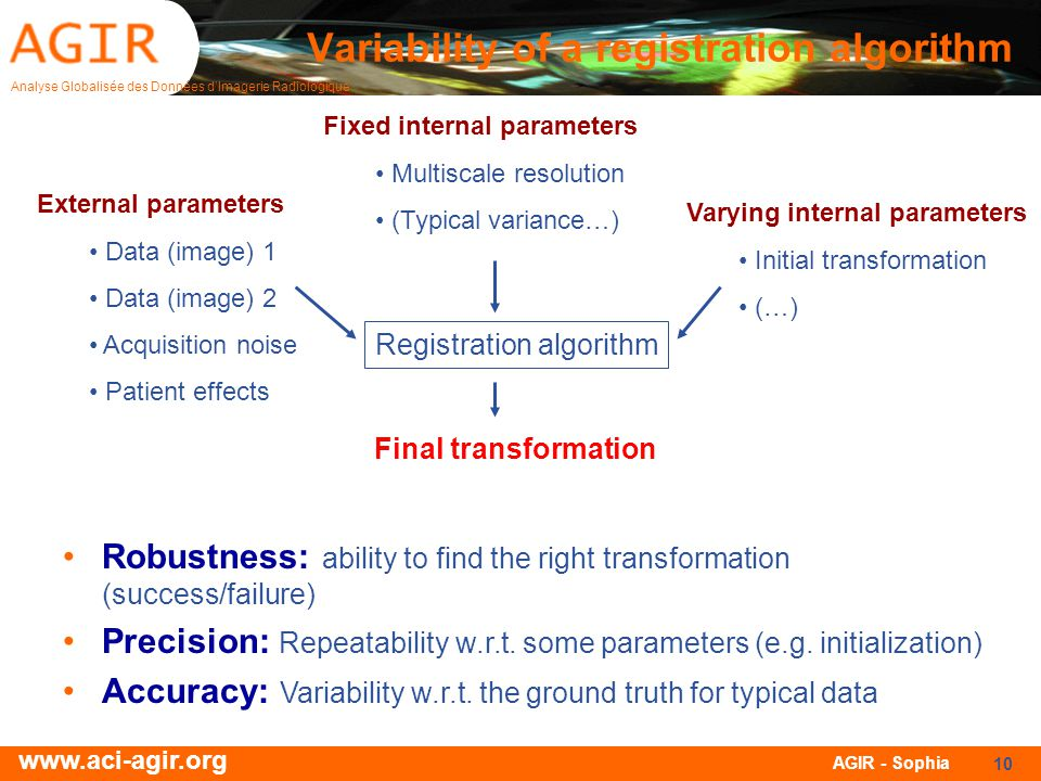 Variability of a registration algorithm