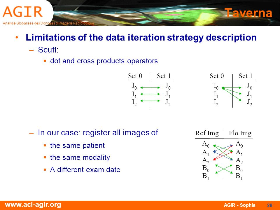 Taverna Limitations of the data iteration strategy description Scufl: