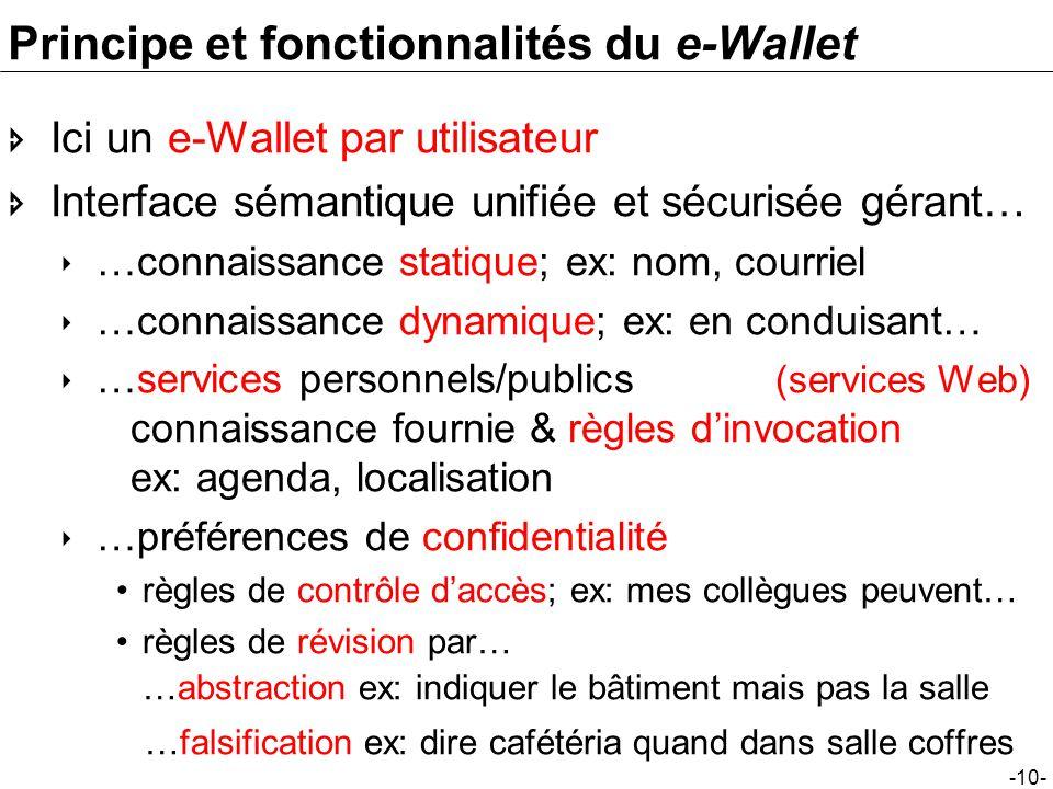 Principe et fonctionnalités du e-Wallet