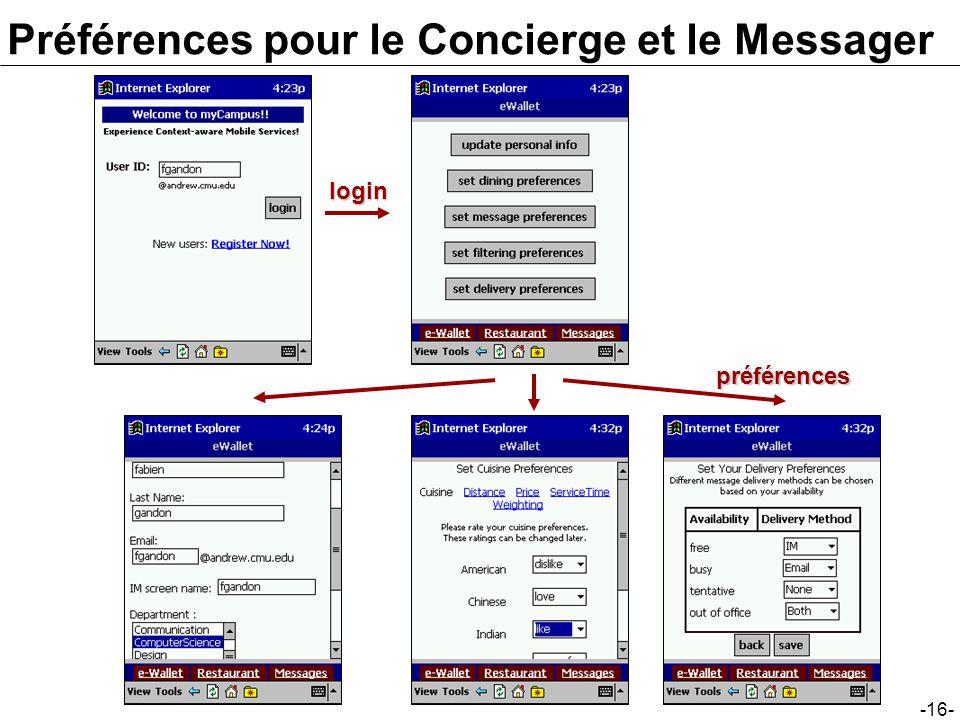 Préférences pour le Concierge et le Messager