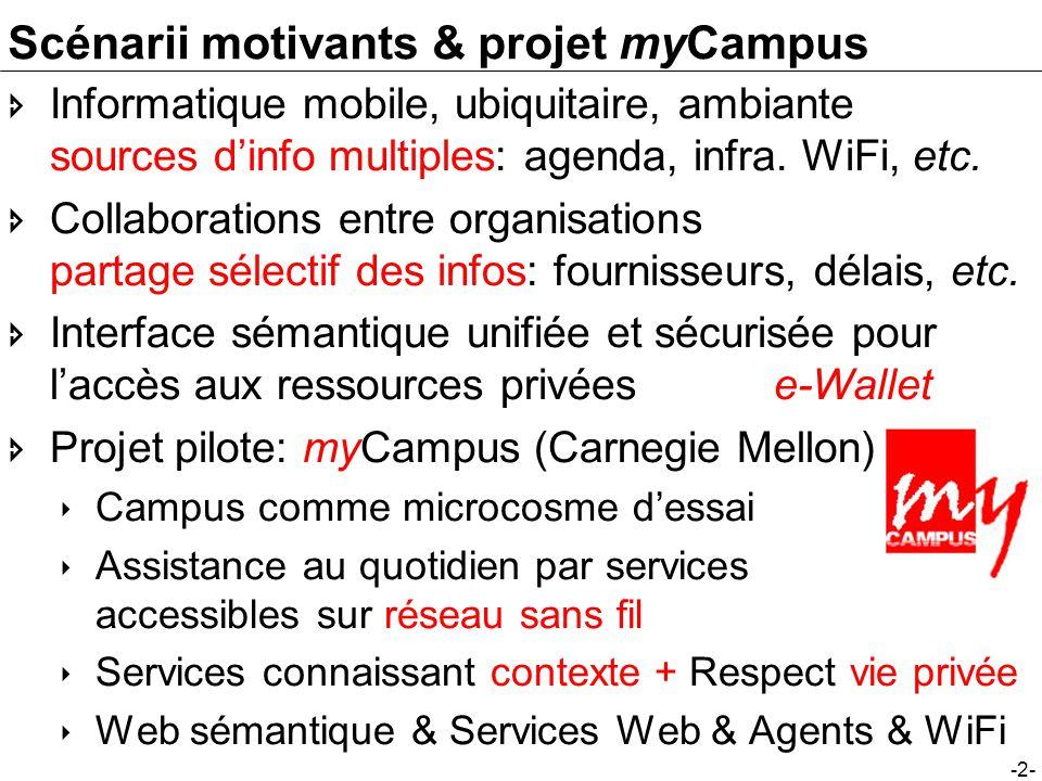 Scénarii motivants & projet myCampus