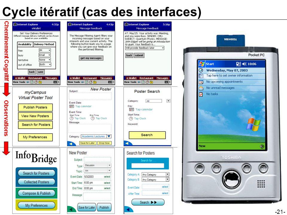 Cycle itératif (cas des interfaces)
