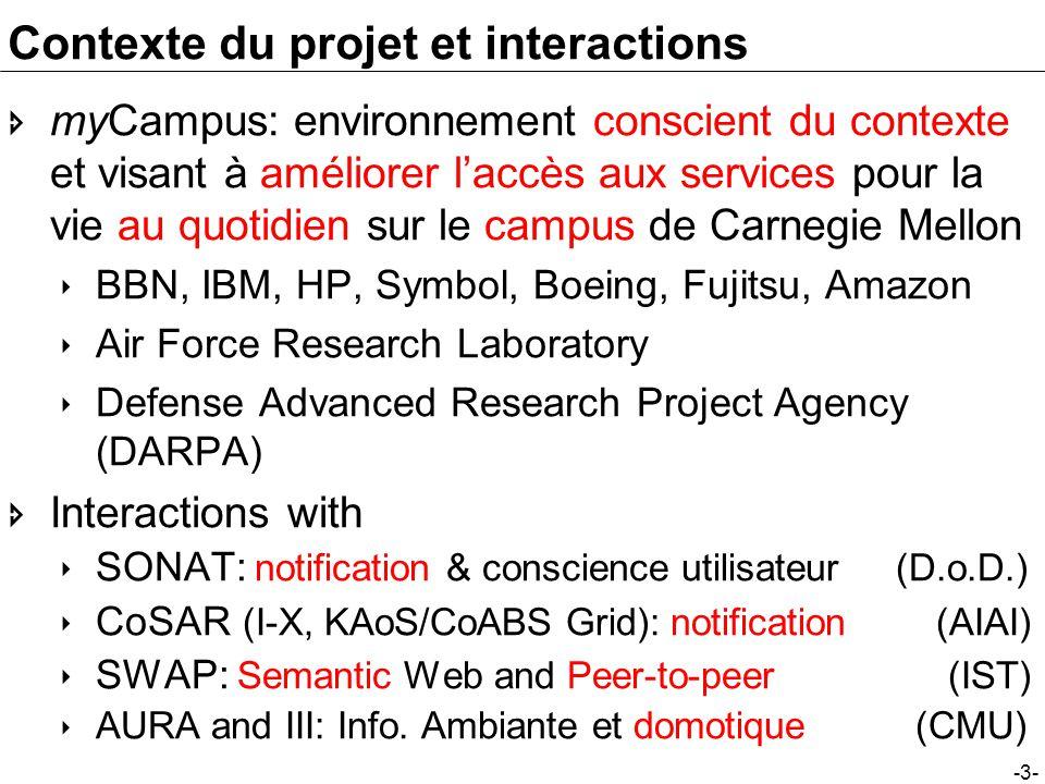Contexte du projet et interactions