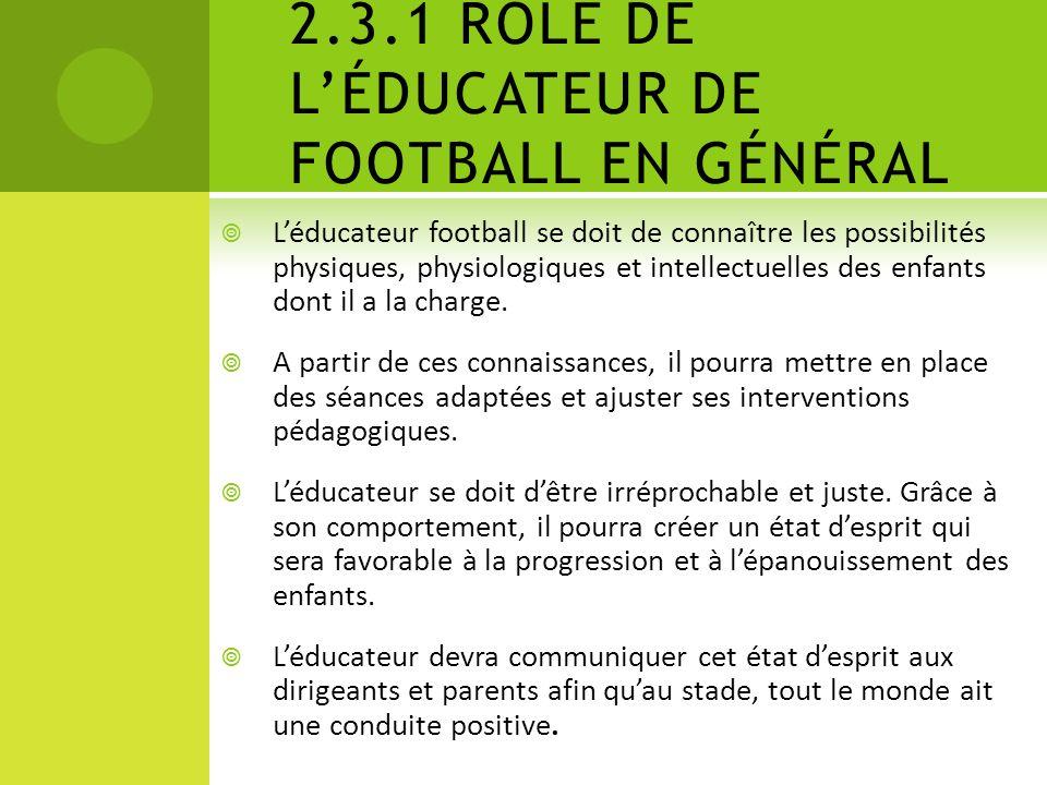2.3.1 RÔLE DE L'ÉDUCATEUR DE FOOTBALL EN GÉNÉRAL