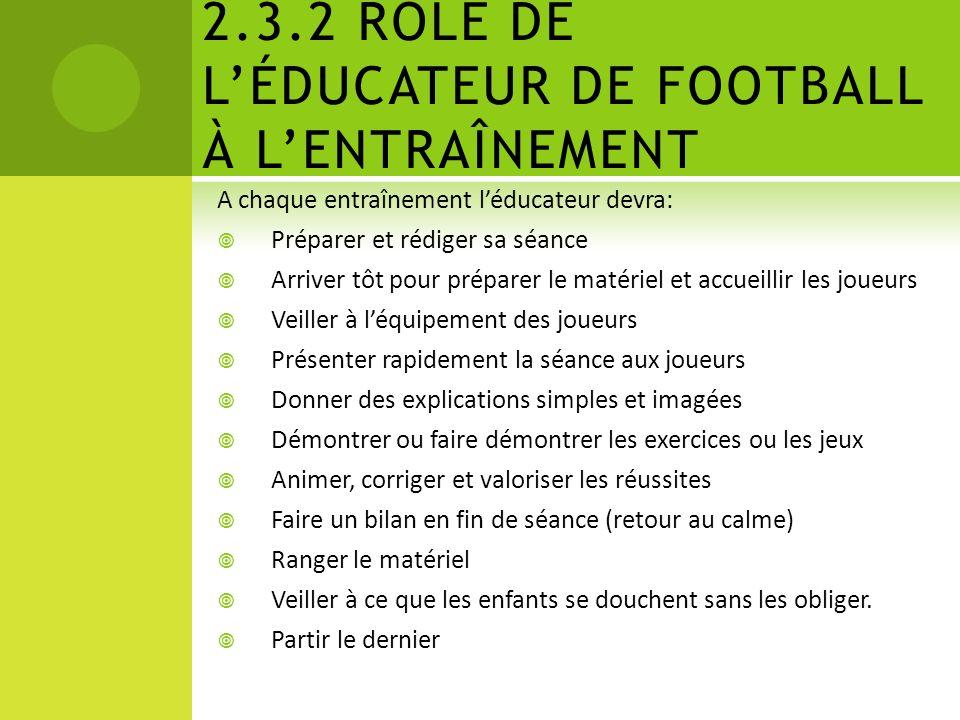 2.3.2 RÔLE DE L'ÉDUCATEUR DE FOOTBALL À L'ENTRAÎNEMENT