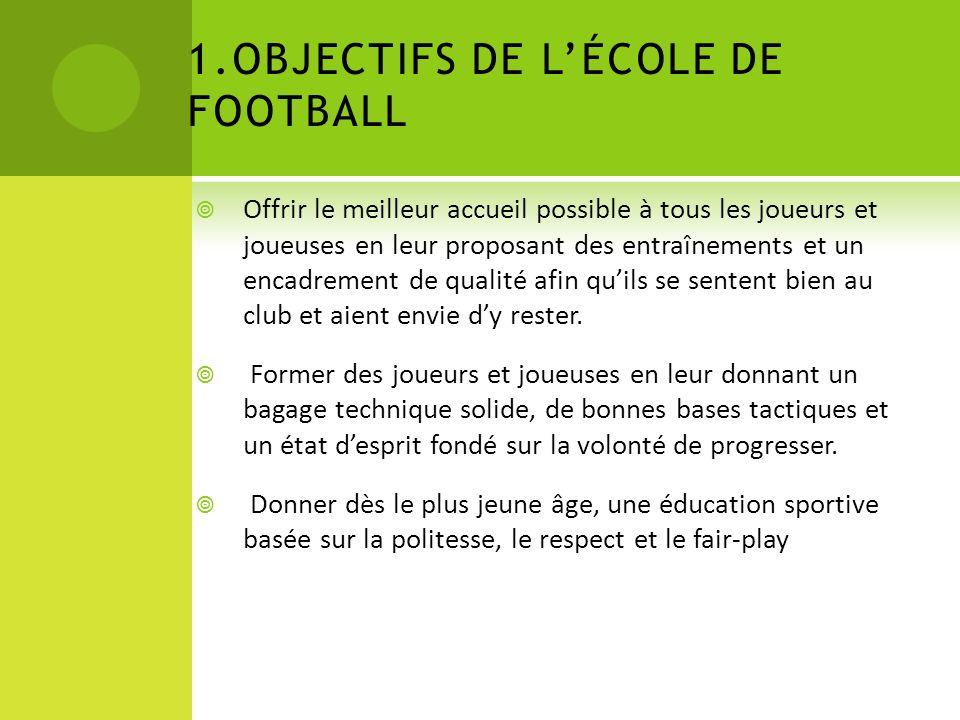 1.OBJECTIFS DE L'ÉCOLE DE FOOTBALL