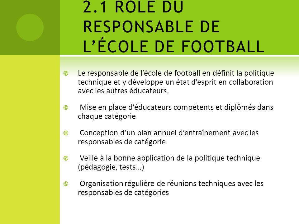 2.1 RÔLE DU RESPONSABLE DE L'ÉCOLE DE FOOTBALL