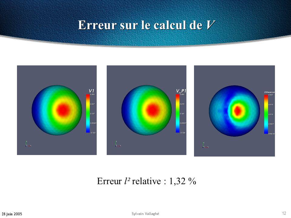 Erreur sur le calcul de V
