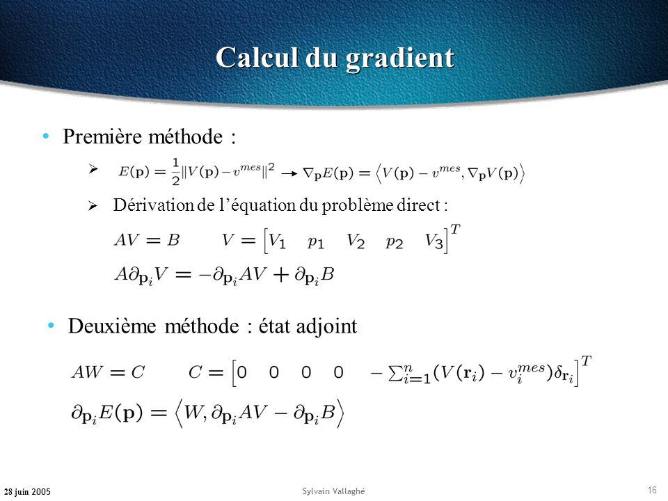 Calcul du gradient Première méthode : Deuxième méthode : état adjoint