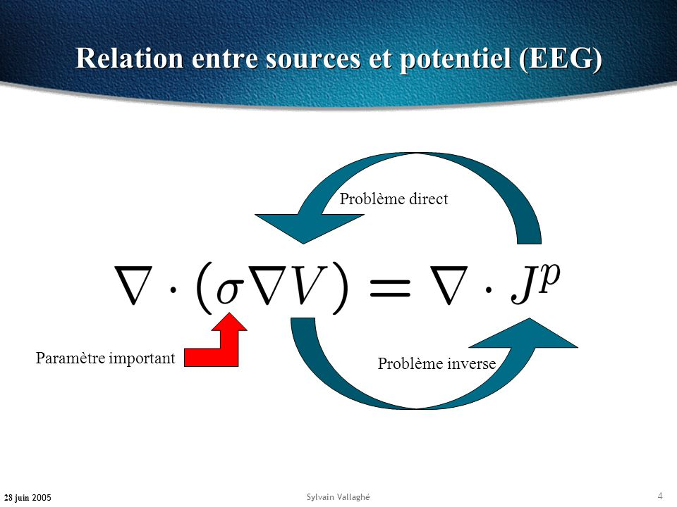 Relation entre sources et potentiel (EEG)