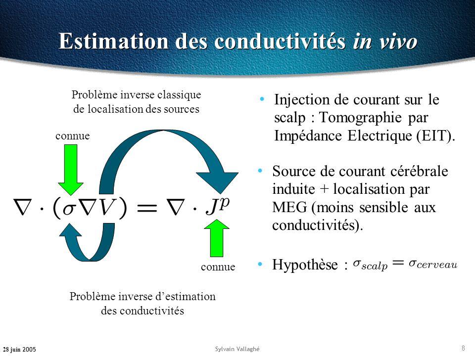 Estimation des conductivités in vivo