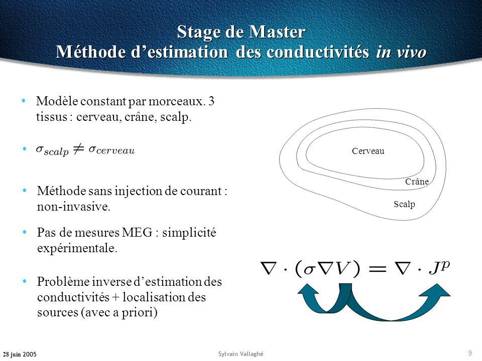 Stage de Master Méthode d'estimation des conductivités in vivo