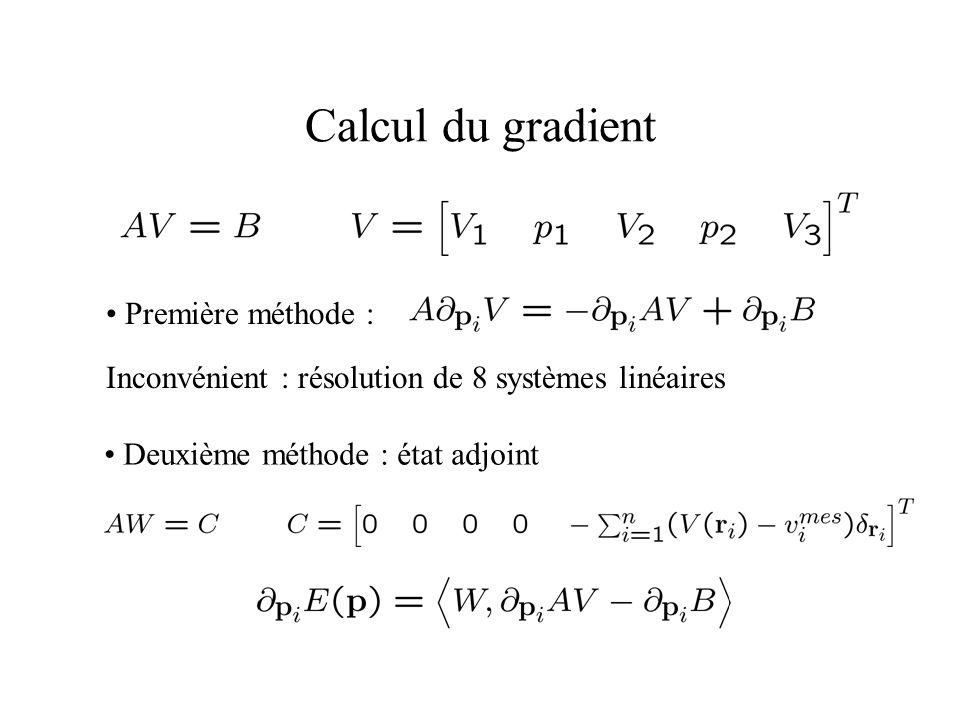 Calcul du gradient Première méthode :