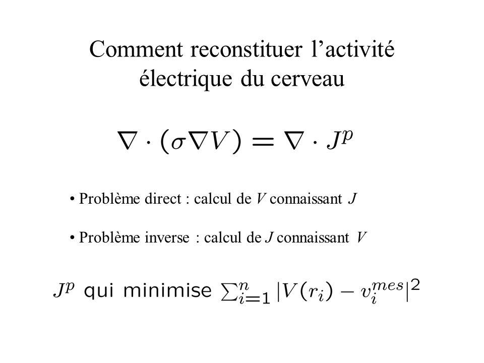 Comment reconstituer l'activité électrique du cerveau