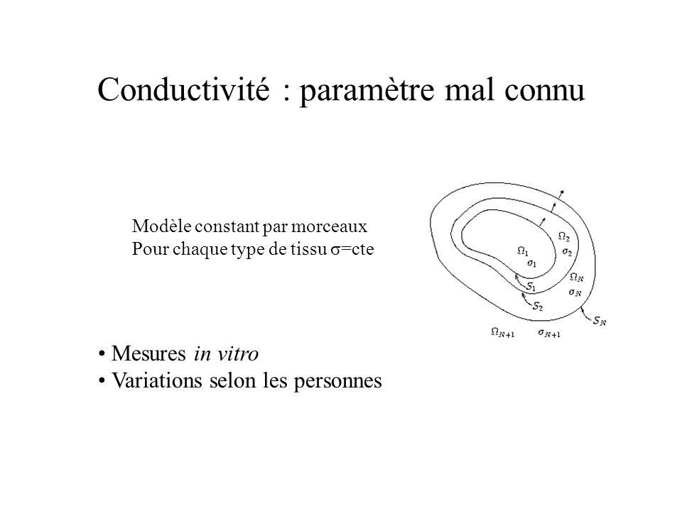 Conductivité : paramètre mal connu