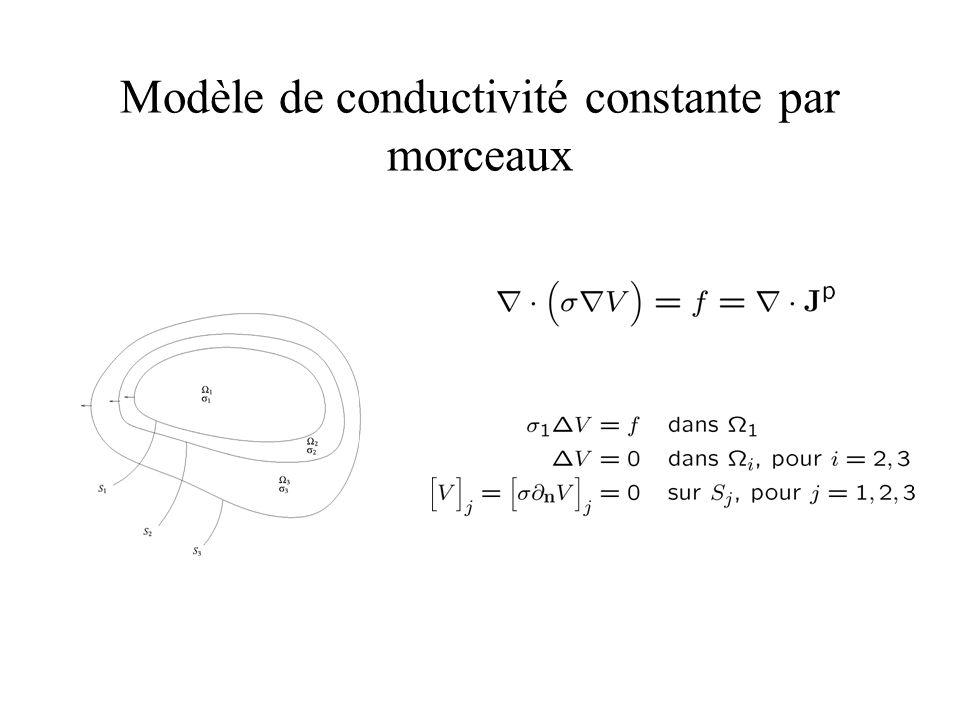 Modèle de conductivité constante par morceaux
