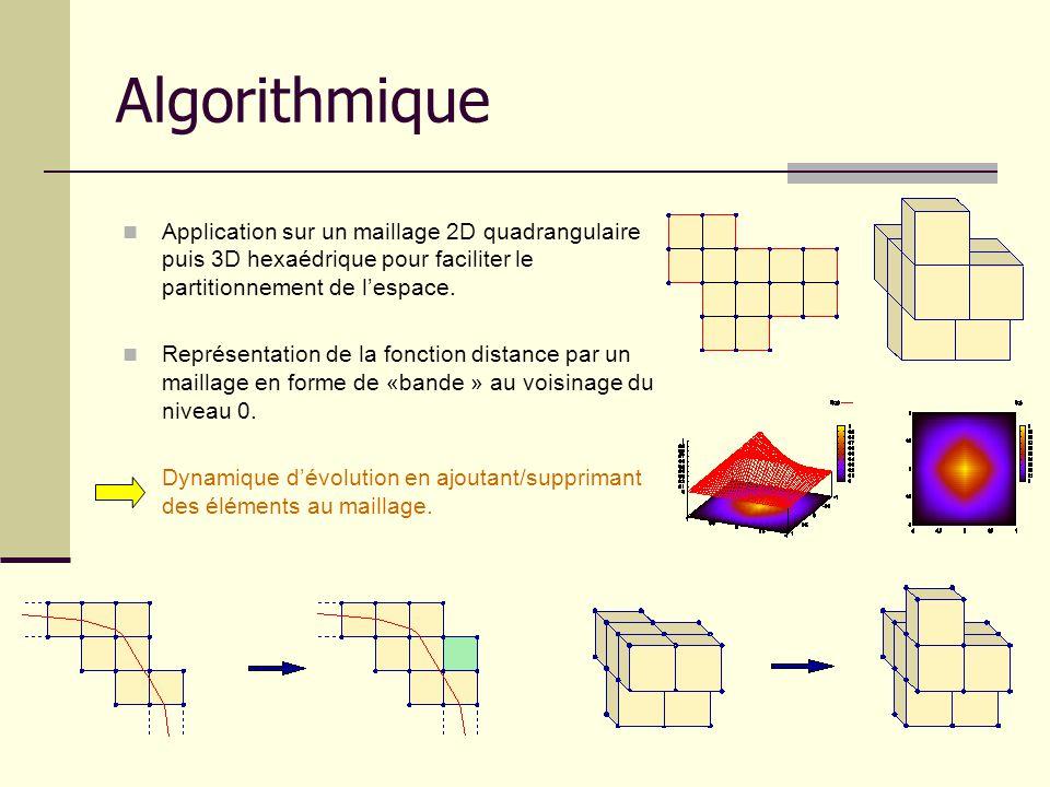 Algorithmique Application sur un maillage 2D quadrangulaire puis 3D hexaédrique pour faciliter le partitionnement de l'espace.