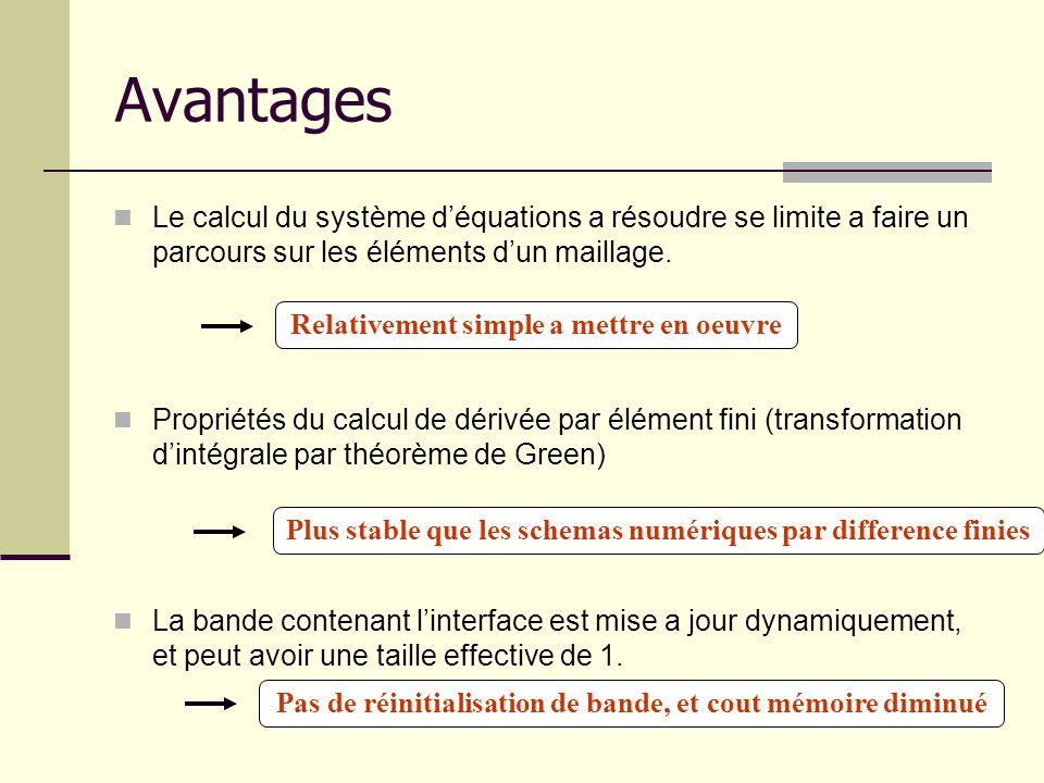 Avantages Le calcul du système d'équations a résoudre se limite a faire un parcours sur les éléments d'un maillage.