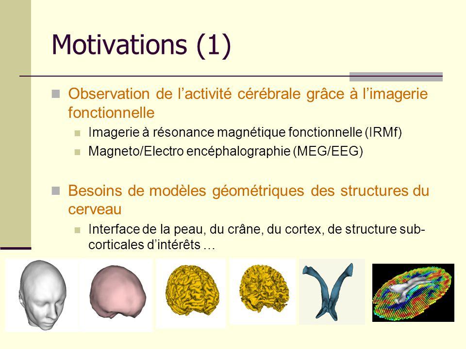 Motivations (1) Observation de l'activité cérébrale grâce à l'imagerie fonctionnelle. Imagerie à résonance magnétique fonctionnelle (IRMf)