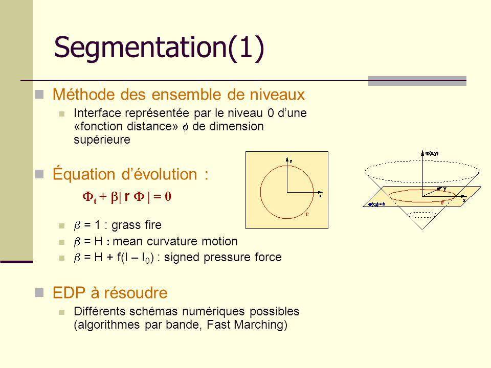 Segmentation(1) Méthode des ensemble de niveaux Équation d'évolution :